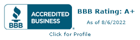 CopperZap LLC BBB Business Review